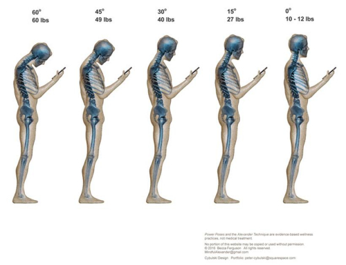 Jan-6-text-neck-figures-with-weights-etc-cropped-and-sized-820x0